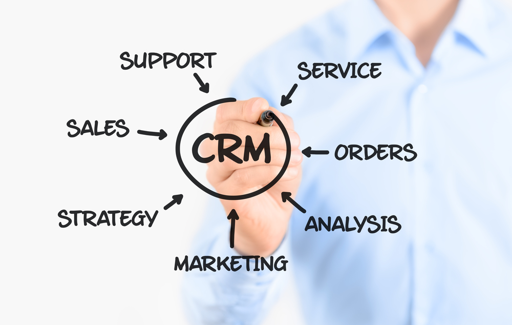 CRM/CMS & Legal Contract Services